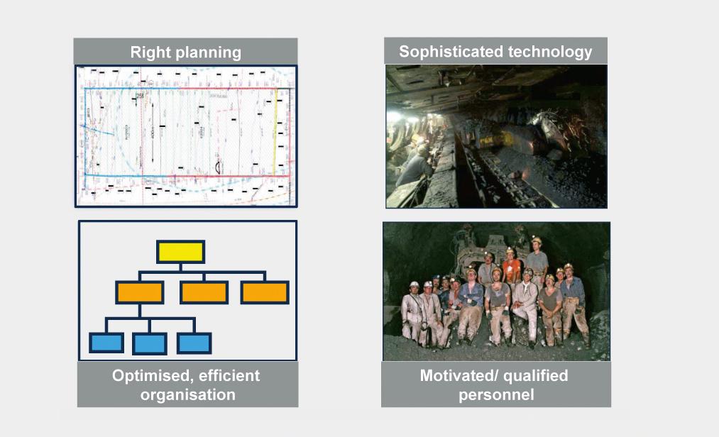 Fig. 2. Basic parameters for a safe workplace. Bild 2. Rahmenbedingungen für sicheres Arbeiten.