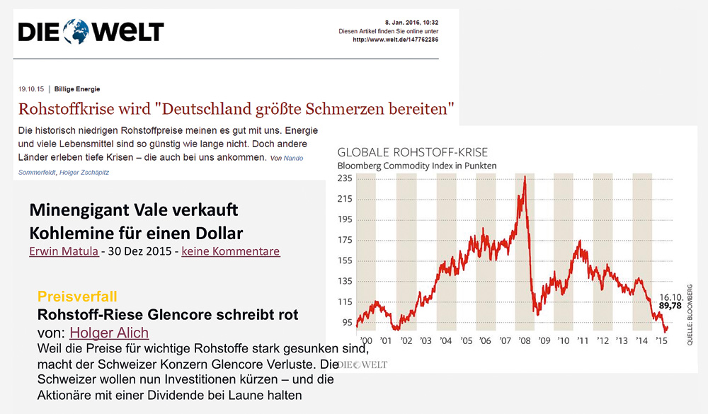 Fig. 1. Press news on minerals crisis. // Bild 1. Pressemeldungen zur Rohstoffkrise. Source/Quelle: Welt, Handelsblatt