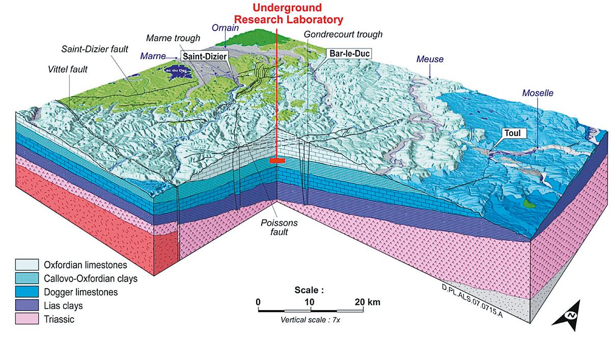 Fig. 1. Geology of Bure area (URL and Cigéo) Bild 1. Geologie des Gebiets um Bure (URL und Cigéo)