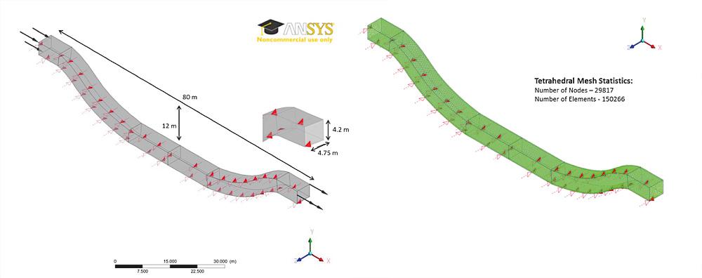 Fig. 4 Input geometry of the trough structure and meshing for CFD model. // Bild 4. Eingangsgrößen für die Nachbildung der geometrischen Struktur sowie Vernetzung innerhalb des CFD-Modells.