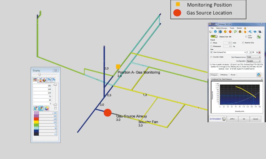 Fig. 7. Ventilation network modified by booster fan installation. // Bild 7. Modifiziertes Wetternetzmodell bei Verwendung eines Zusatzlüfters.