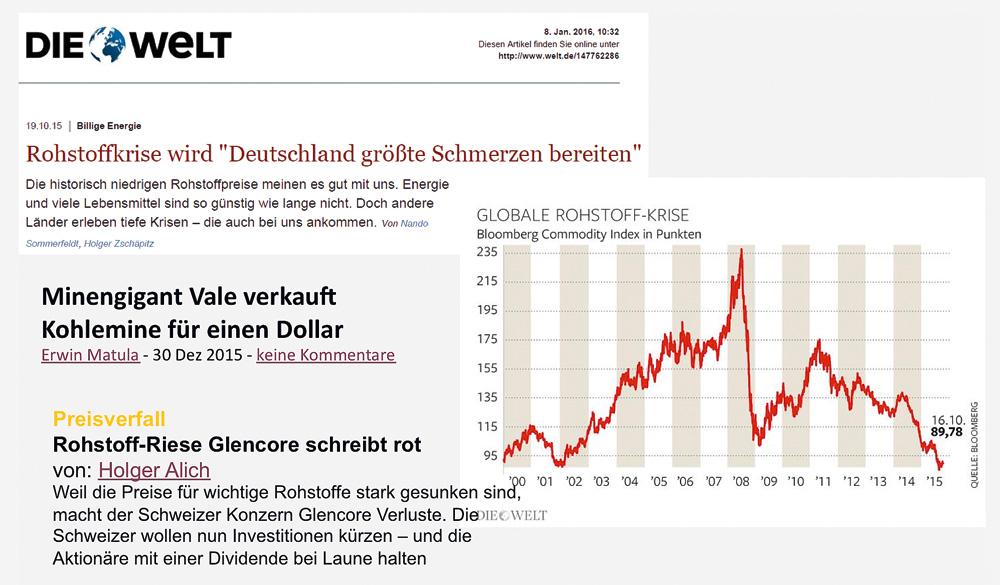 Fig. 1.  Press news on minerals crisis. // Bild 1.  Pressemeldungen zur Rohstoffkrise. Source/Quelle: Welt, Handelsblatt