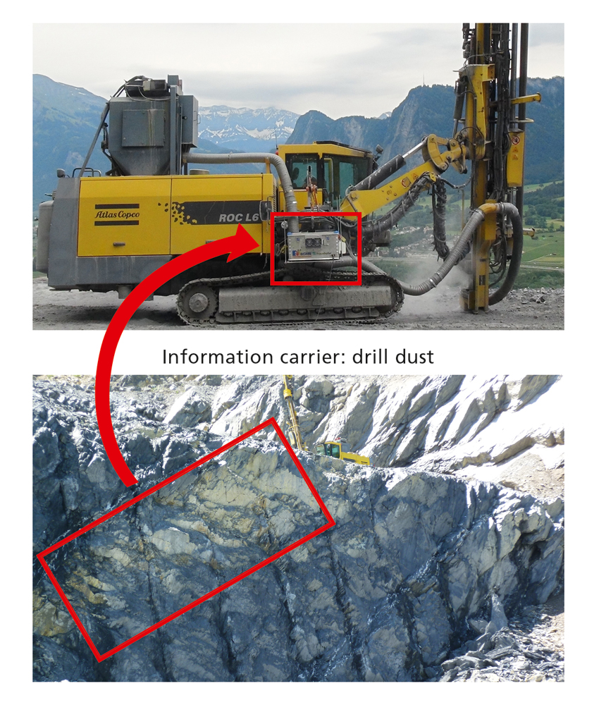 Fig. 3. LIBS on a drill rig for updating deposit models. // Bild 3. LIBS-Apparatur an einem Bohrgerät zur Aktualisierung von Lagerstättenmodellen. Photos/Fotos: Fietz